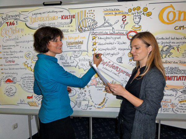 Graphic Recording der Kommunikationslotsen
