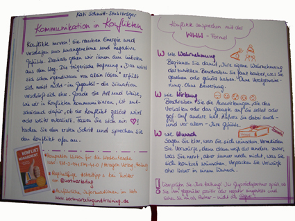 10.Blogbeitrag für Kommunikation ist wertvoll - Kommunikation in Konflickten