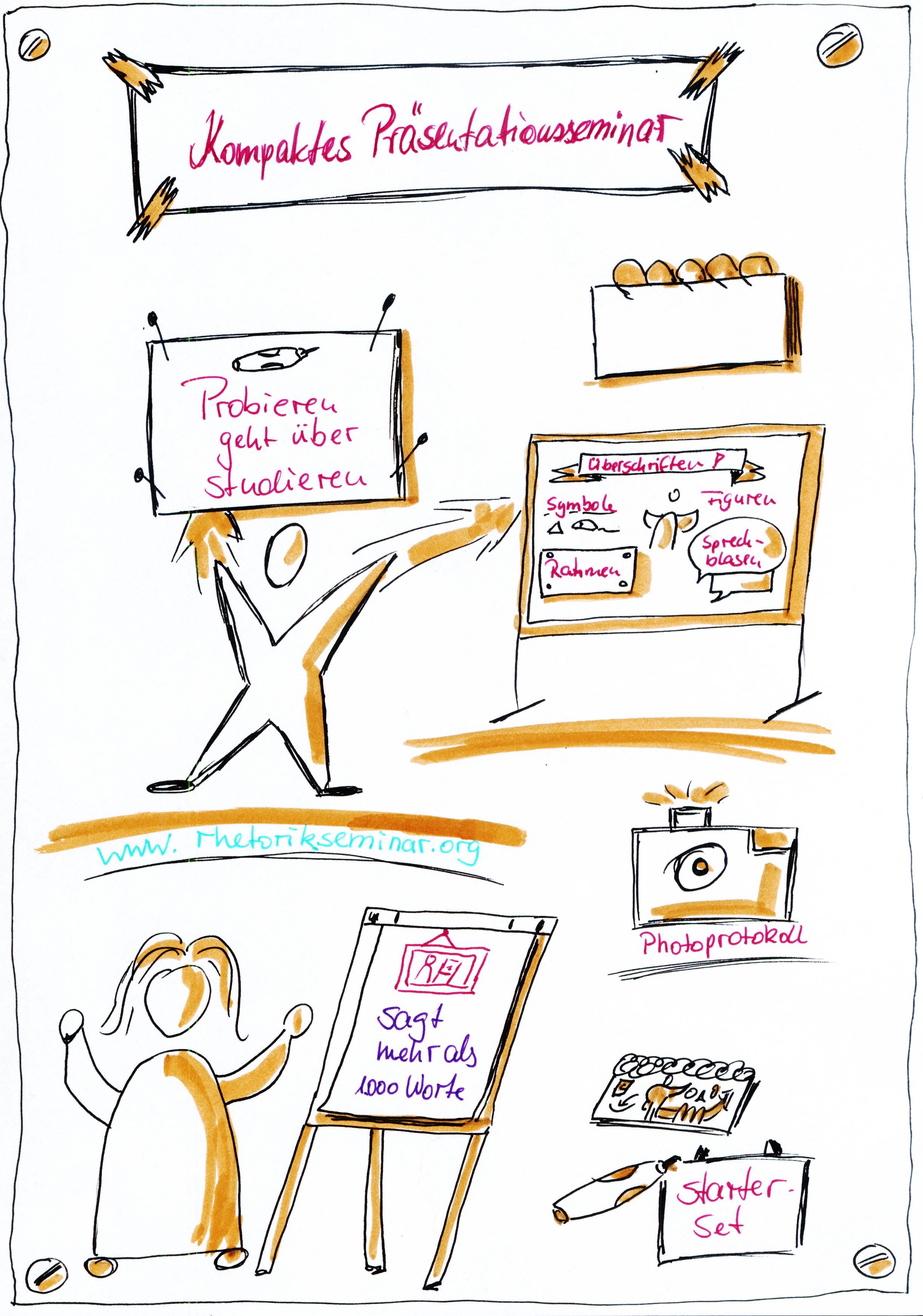 offenes Kompaktes Präsentationsseminar