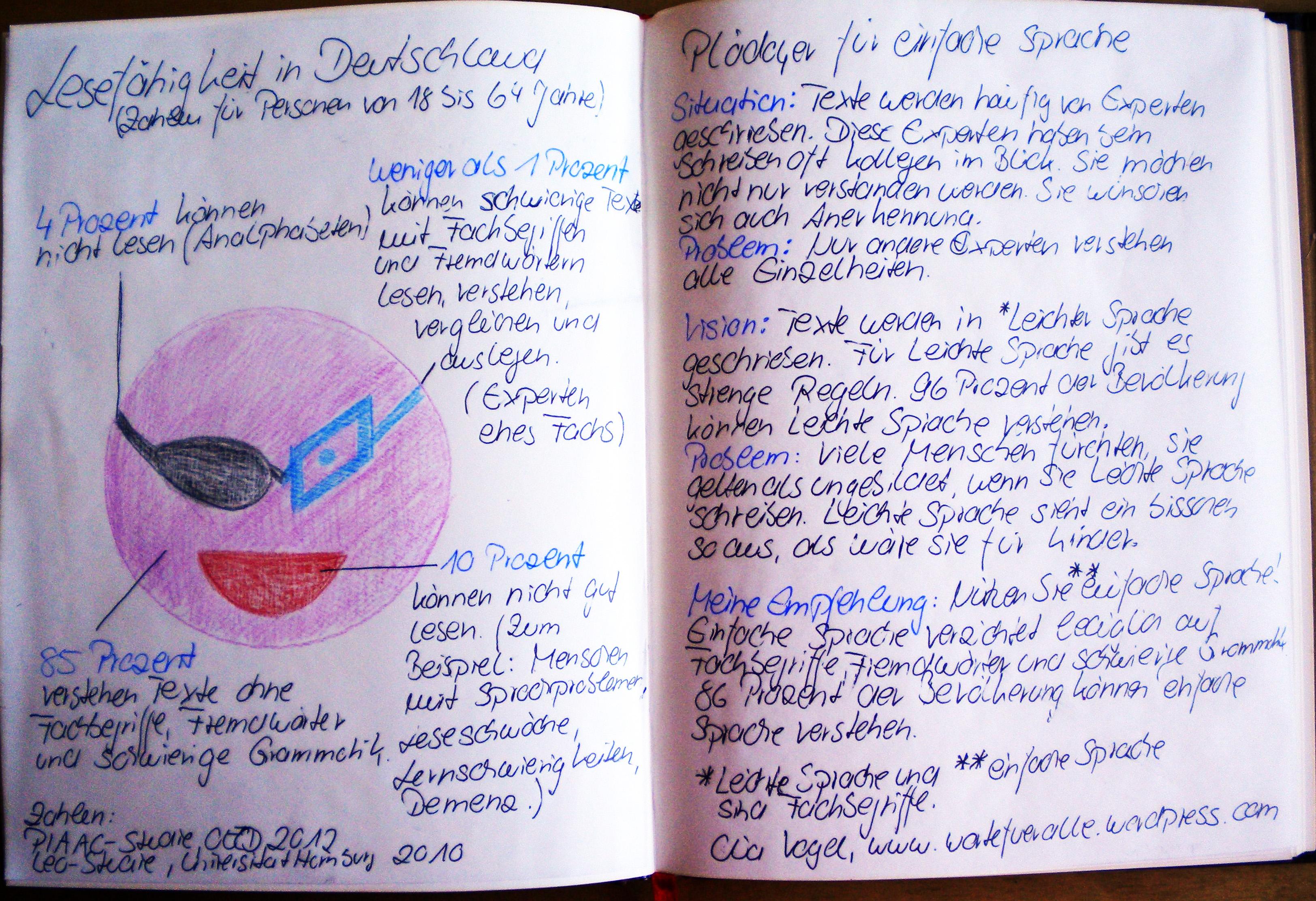 Frida Plädoyee für leichte Sprache-web